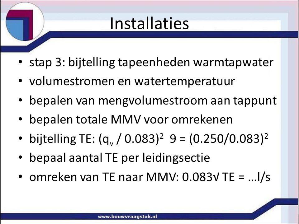 Installaties stap 3: bijtelling tapeenheden warmtapwater