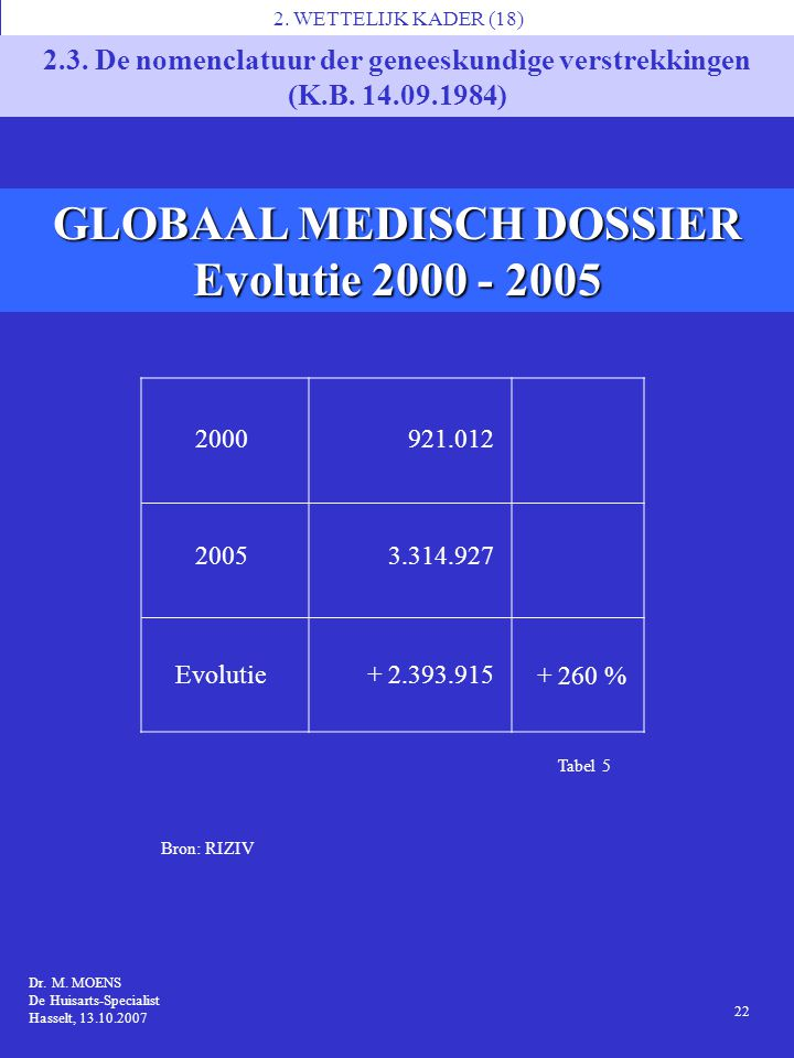 GLOBAAL MEDISCH DOSSIER