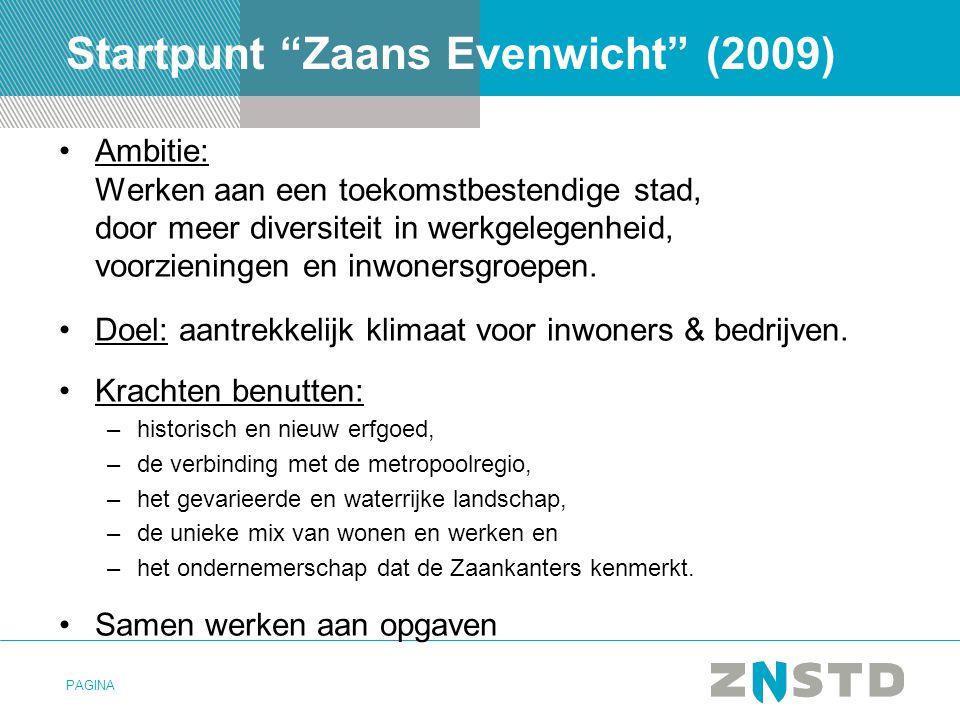 Startpunt Zaans Evenwicht (2009)