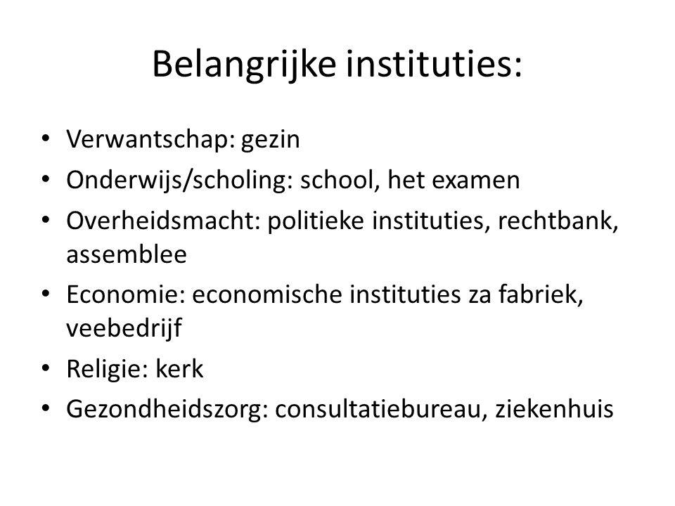 Belangrijke instituties: