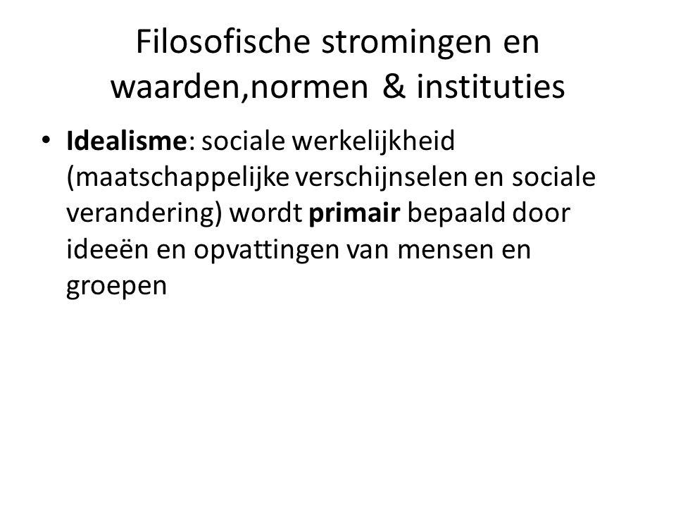 Filosofische stromingen en waarden,normen & instituties