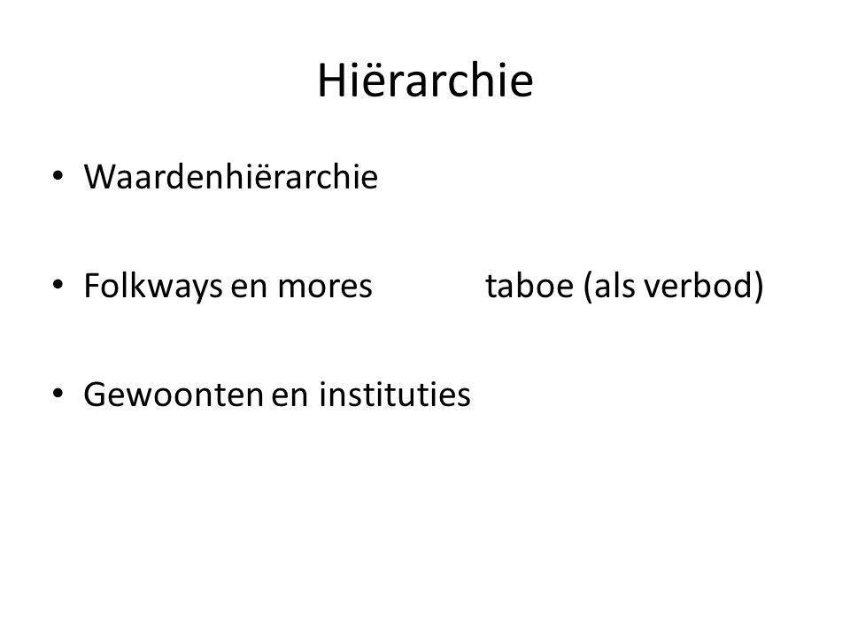 Hiërarchie Waardenhiërarchie Folkways en mores taboe (als verbod)