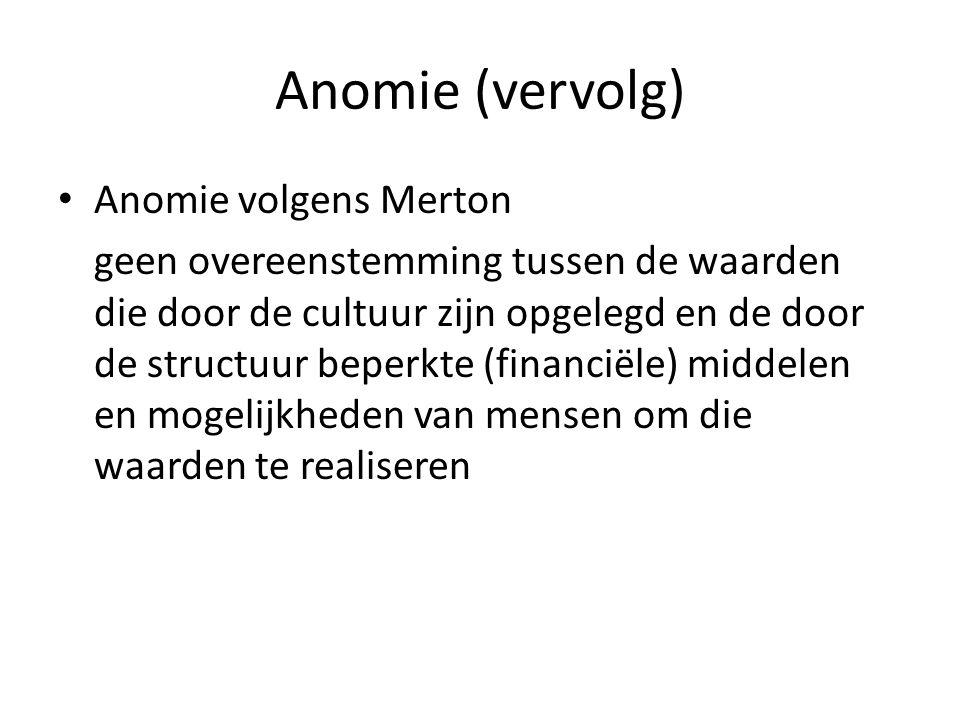 Anomie (vervolg) Anomie volgens Merton