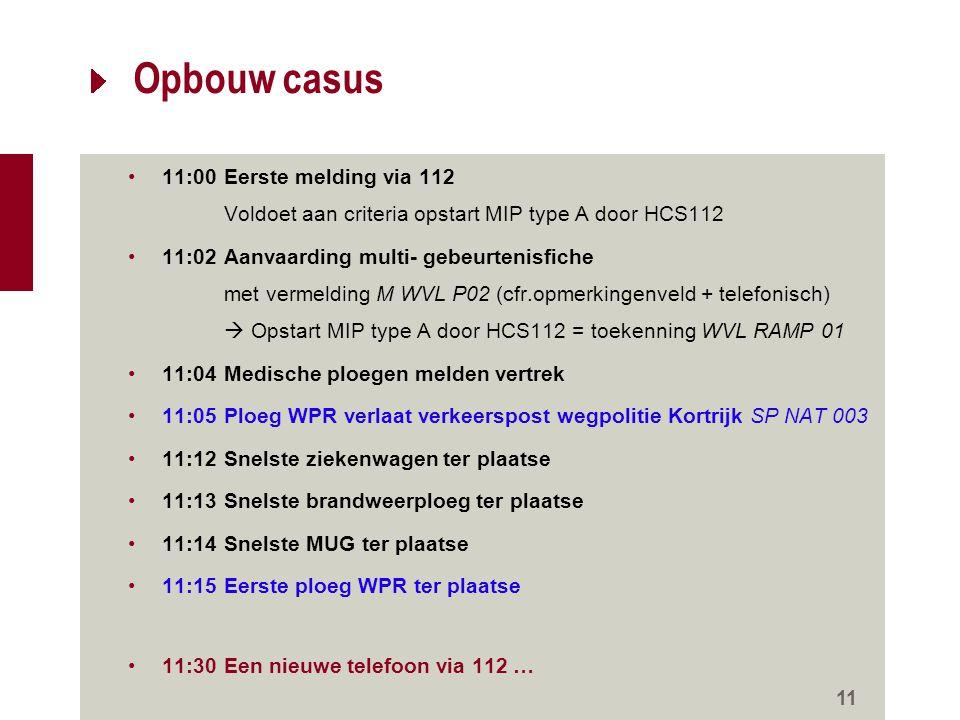 Opbouw casus 11:00 Eerste melding via 112 Voldoet aan criteria opstart MIP type A door HCS112.