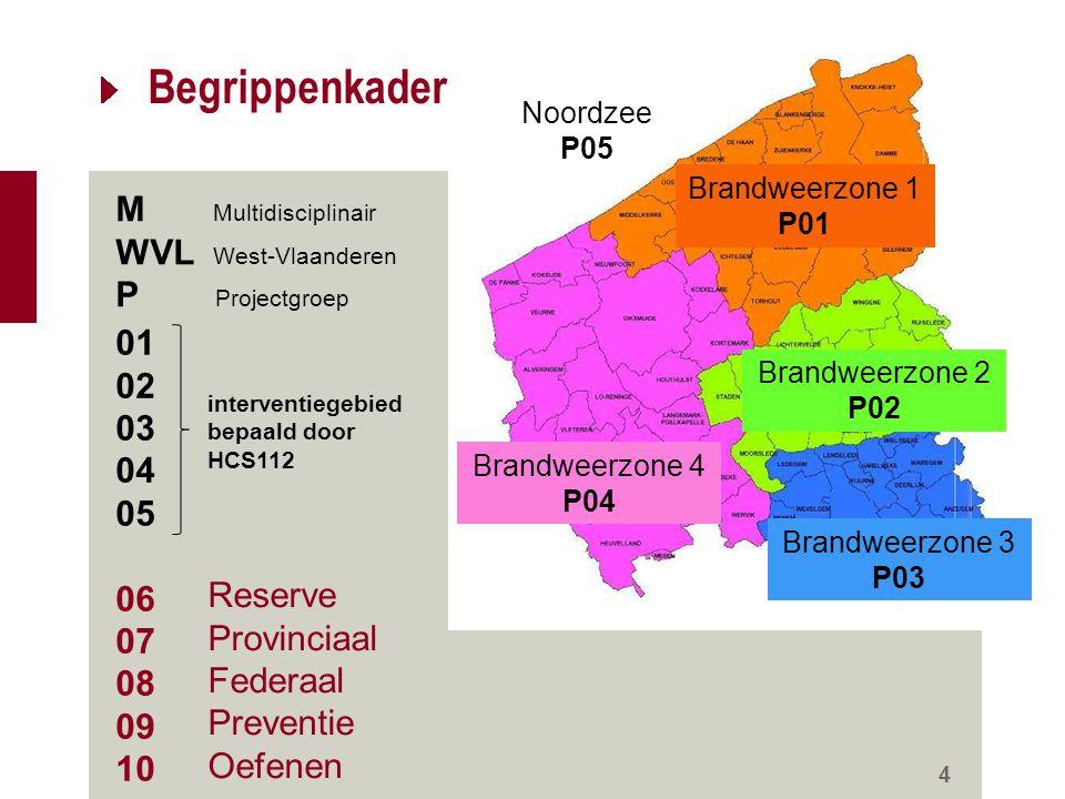 Begrippenkader M Multidisciplinair WVL West-Vlaanderen P Projectgroep