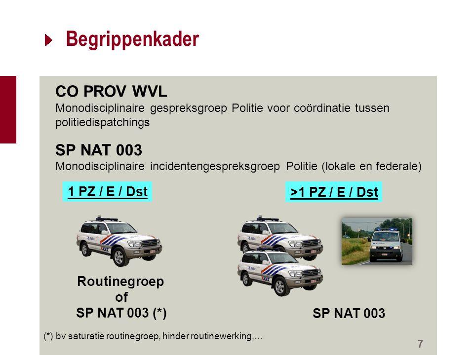 Begrippenkader CO PROV WVL SP NAT 003 1 PZ / E / Dst