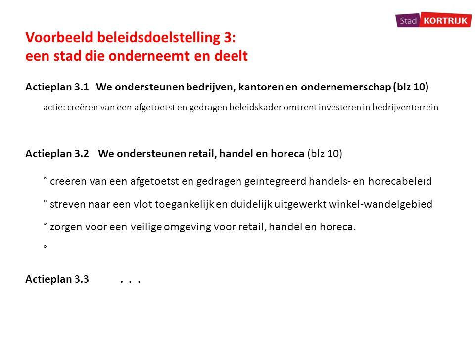 Voorbeeld beleidsdoelstelling 3: een stad die onderneemt en deelt