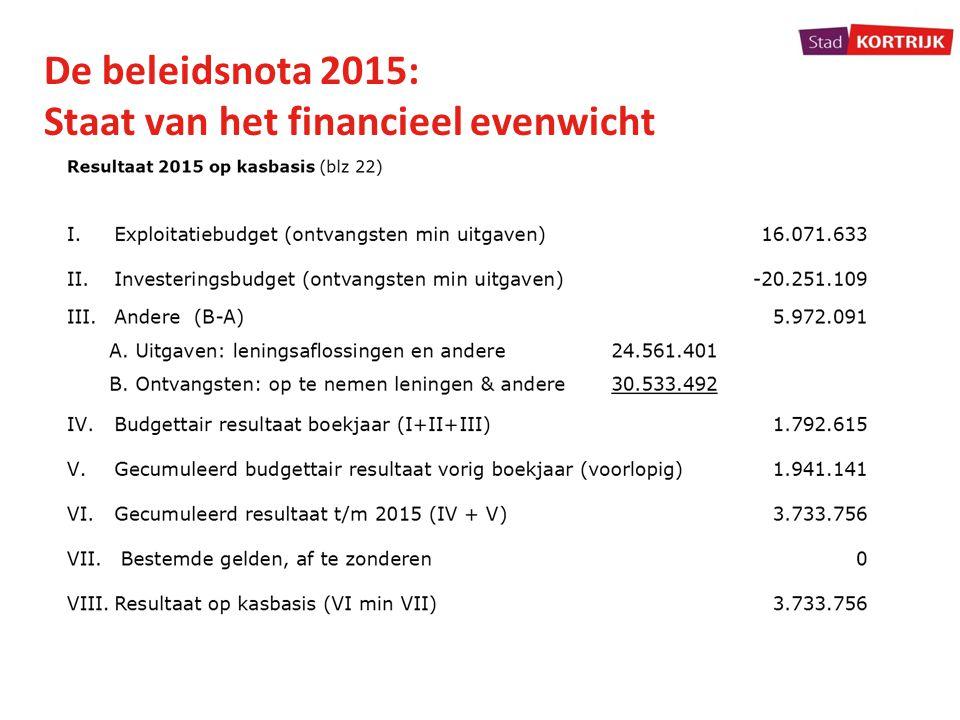 De beleidsnota 2015: Staat van het financieel evenwicht