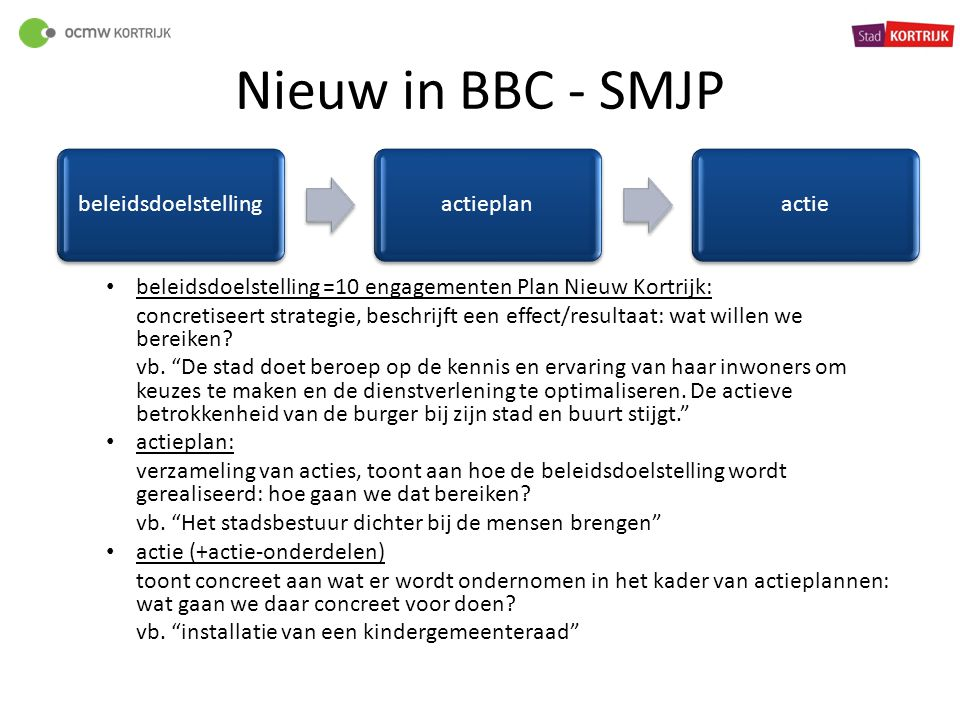 Nieuw in BBC - SMJP beleidsdoelstelling =10 engagementen Plan Nieuw Kortrijk: