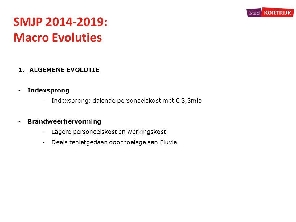 SMJP 2014-2019: Macro Evoluties ALGEMENE EVOLUTIE Indexsprong