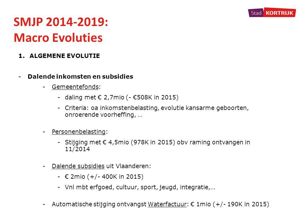 SMJP 2014-2019: Macro Evoluties ALGEMENE EVOLUTIE