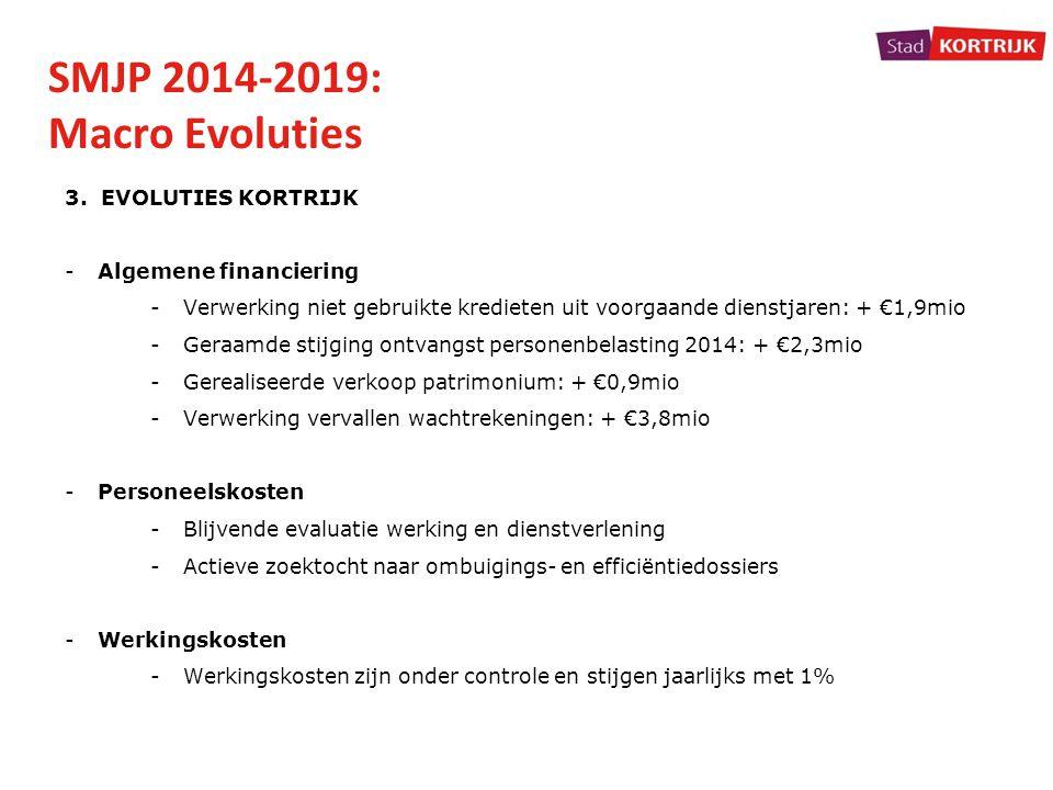 SMJP 2014-2019: Macro Evoluties 3. EVOLUTIES KORTRIJK