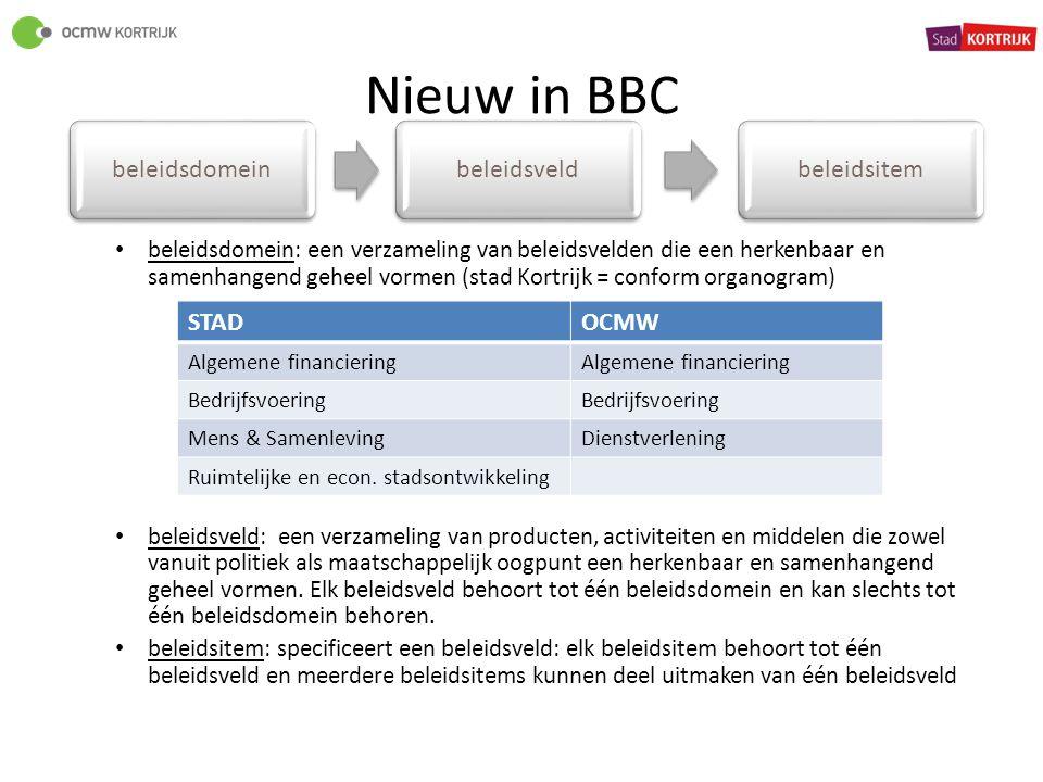 Nieuw in BBC beleidsdomein beleidsveld beleidsitem STAD OCMW
