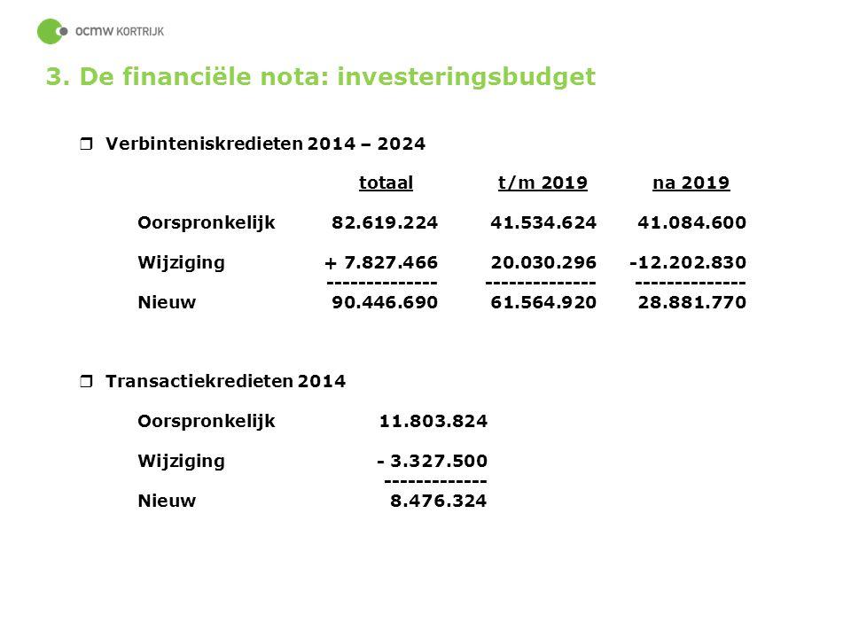 3. De financiële nota: investeringsbudget