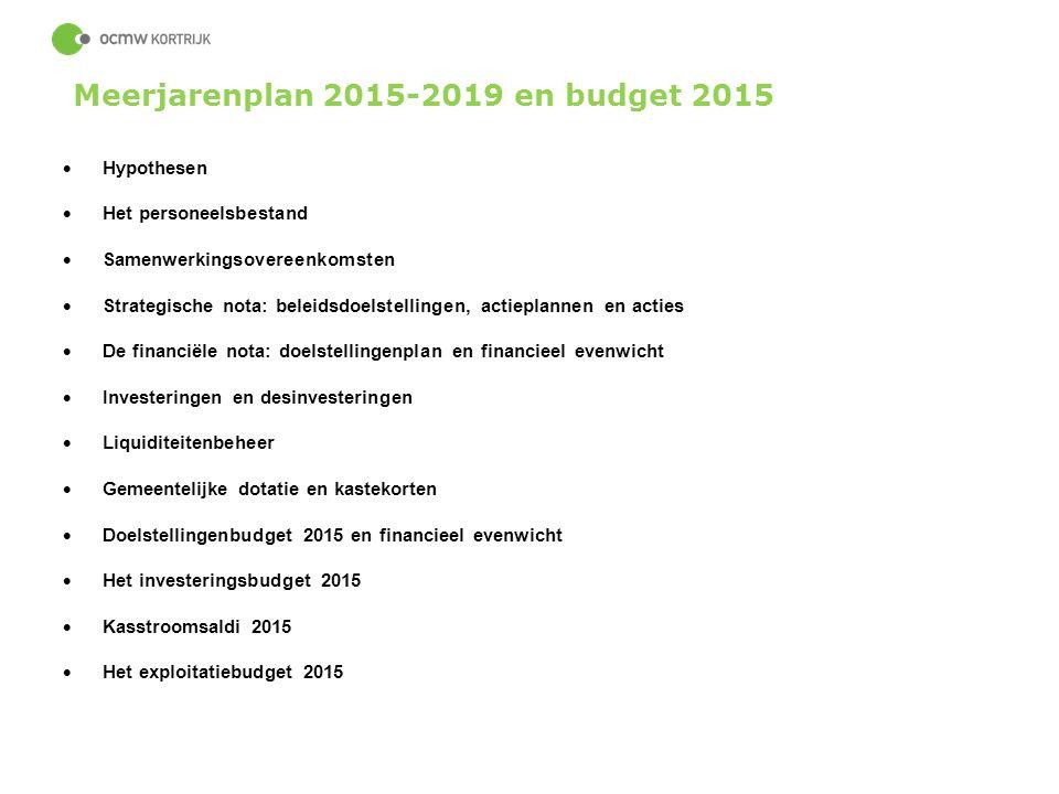Meerjarenplan 2015-2019 en budget 2015