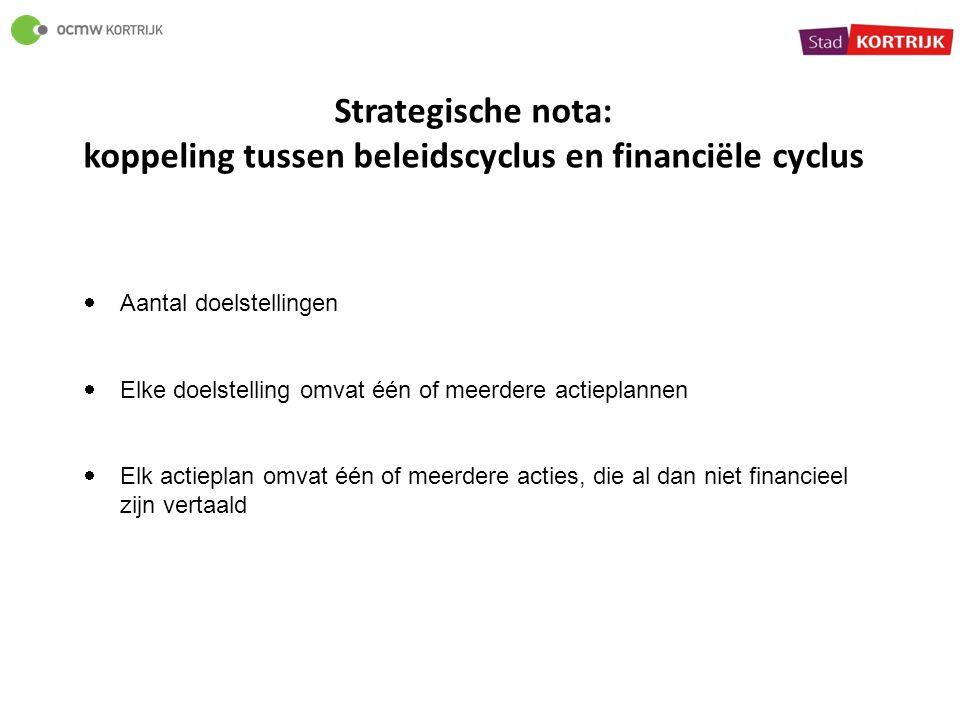 Strategische nota: koppeling tussen beleidscyclus en financiële cyclus