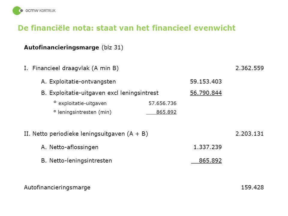 De financiële nota: staat van het financieel evenwicht