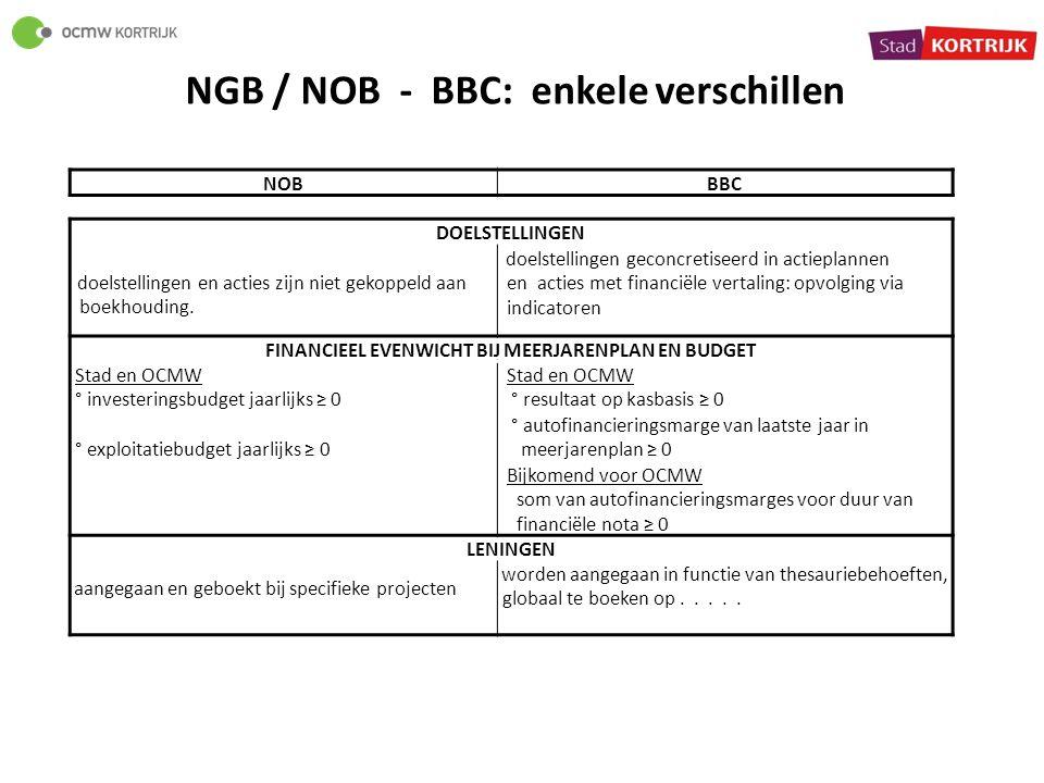 NGB / NOB - BBC: enkele verschillen