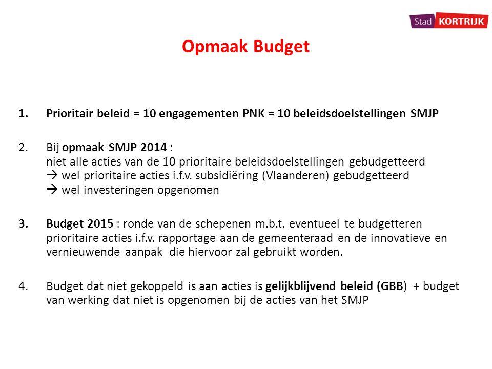 Opmaak Budget Prioritair beleid = 10 engagementen PNK = 10 beleidsdoelstellingen SMJP.