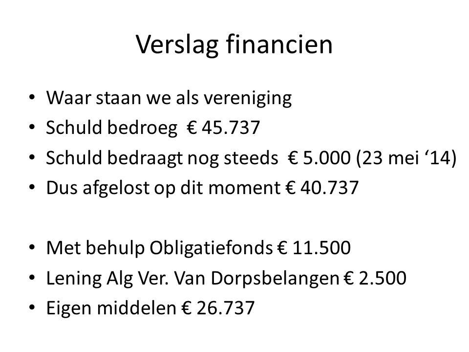 Verslag financien Waar staan we als vereniging Schuld bedroeg € 45.737