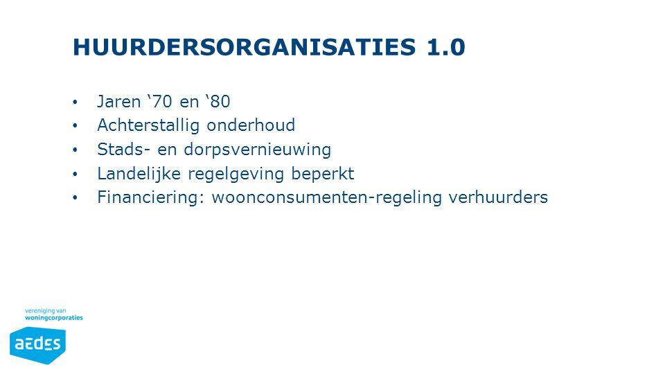 HUURDERSORGANISATIES 1.0