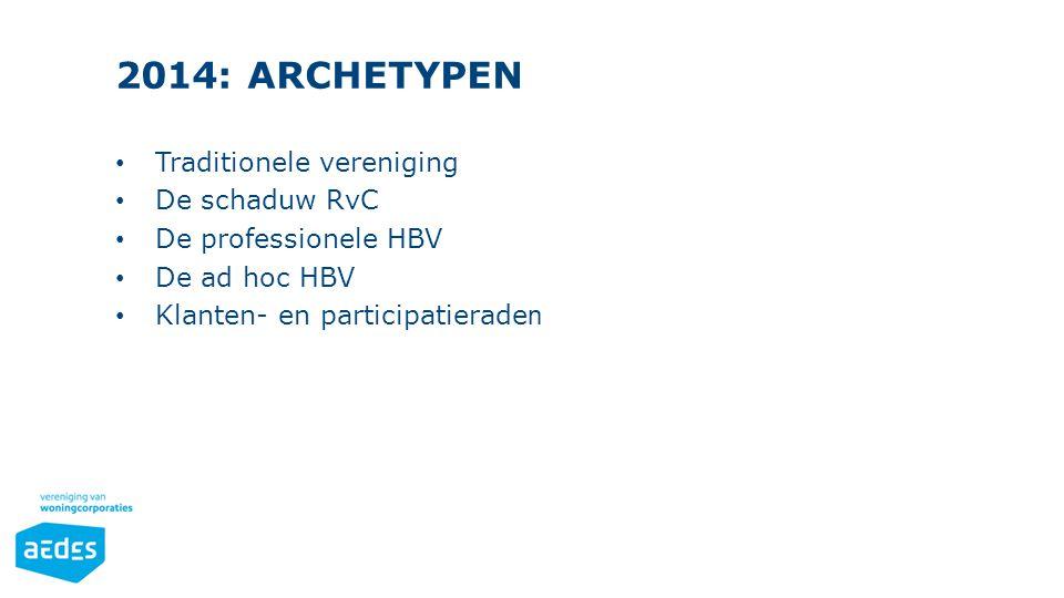 2014: ARCHETYPEN Traditionele vereniging De schaduw RvC