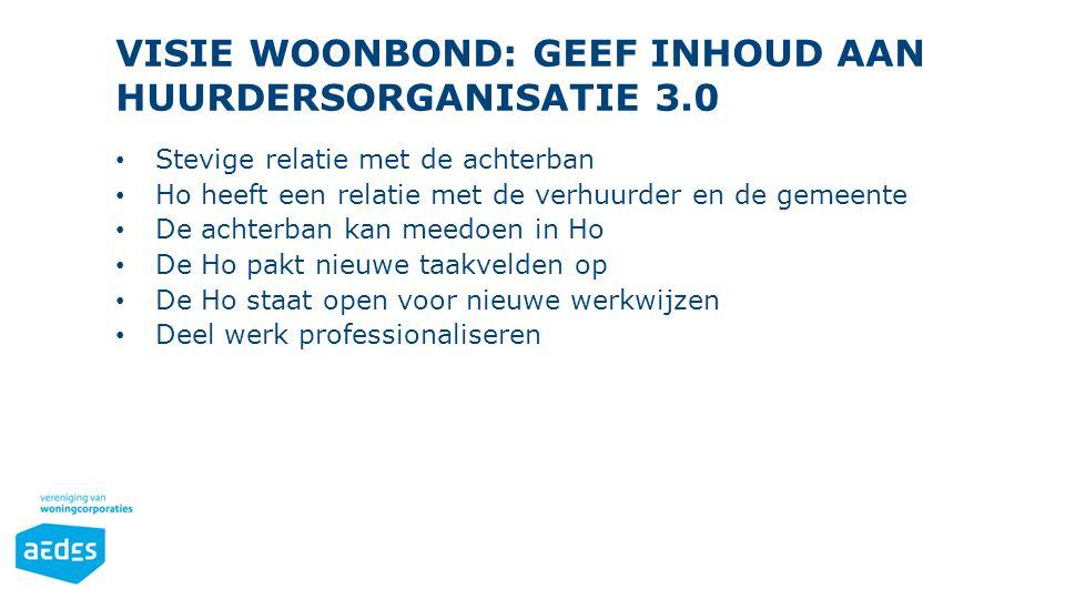 VISIE WOONBOND: GEEF INHOUD AAN HUURDERSORGANISATIE 3.0