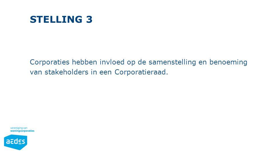 STELLING 3 Corporaties hebben invloed op de samenstelling en benoeming van stakeholders in een Corporatieraad.