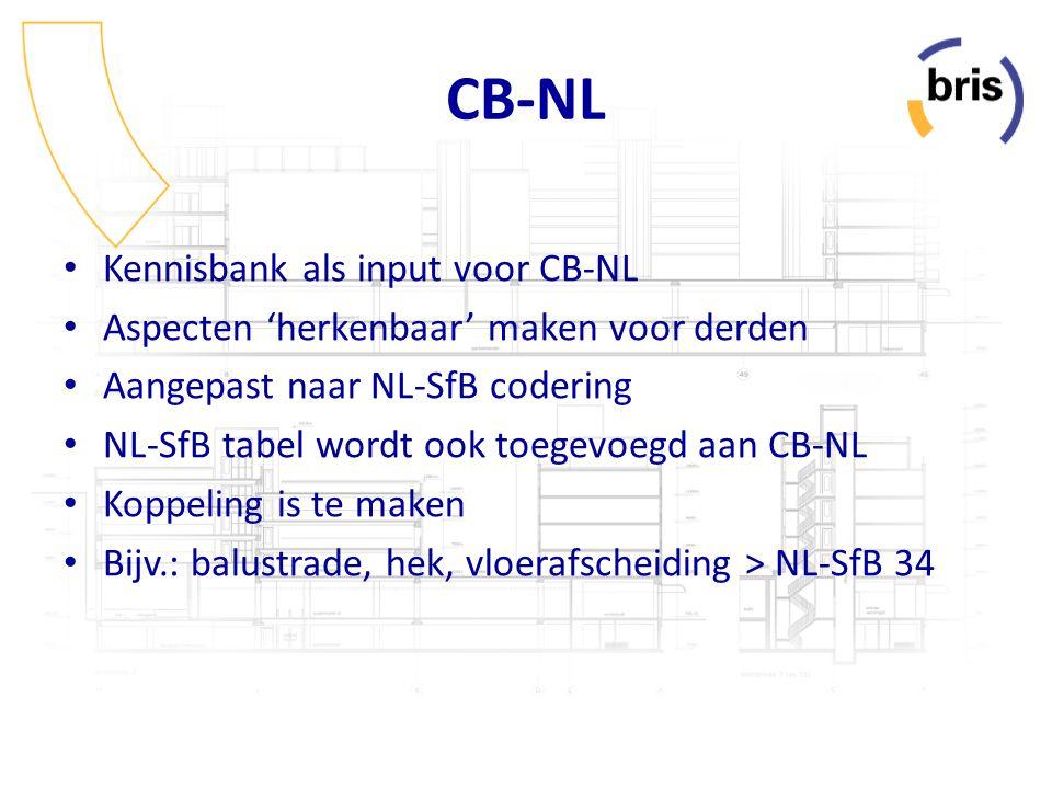 CB-NL Kennisbank als input voor CB-NL