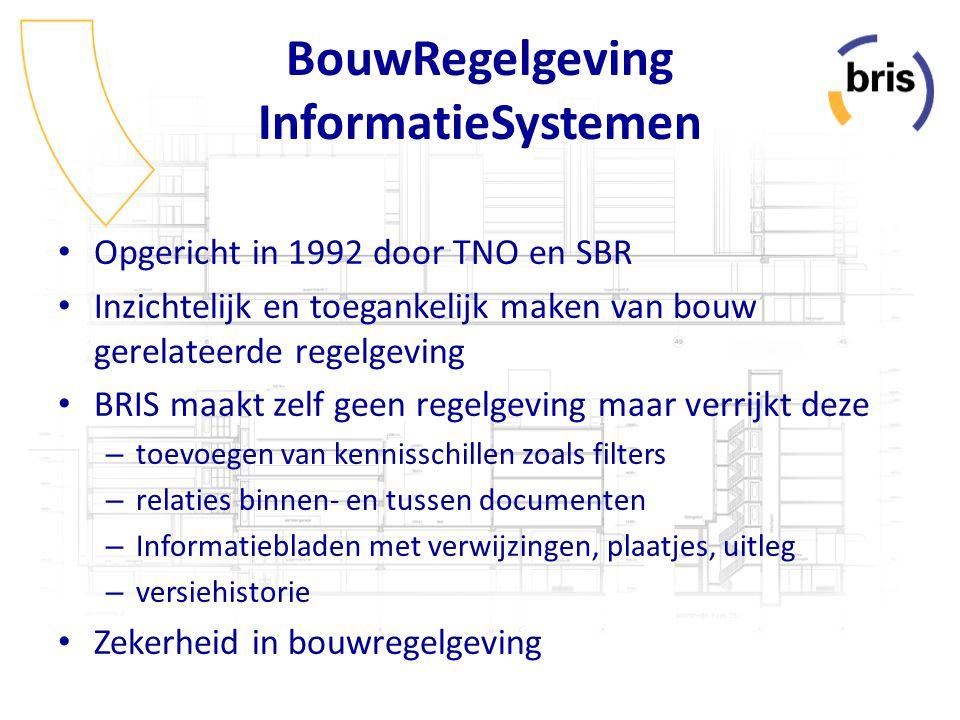 BouwRegelgeving InformatieSystemen