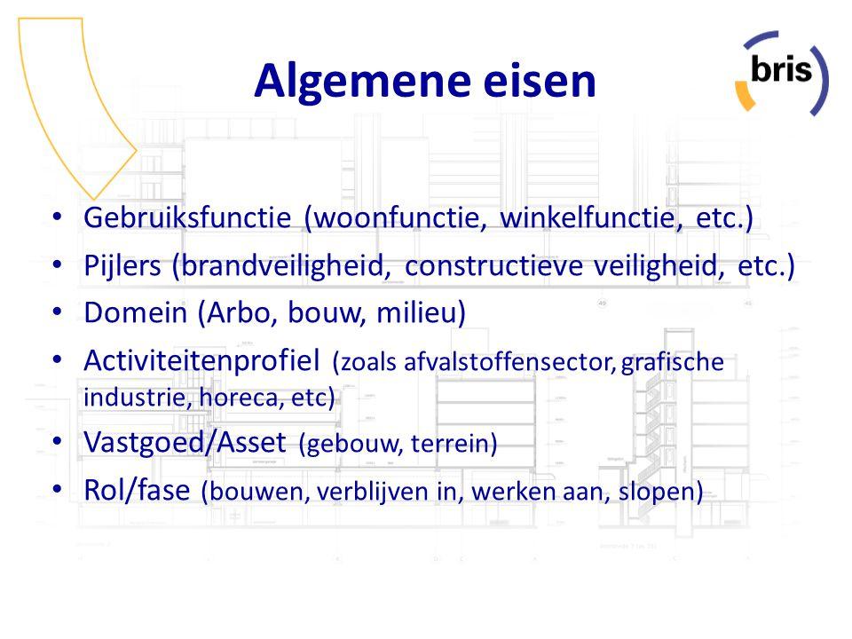 Algemene eisen Gebruiksfunctie (woonfunctie, winkelfunctie, etc.)