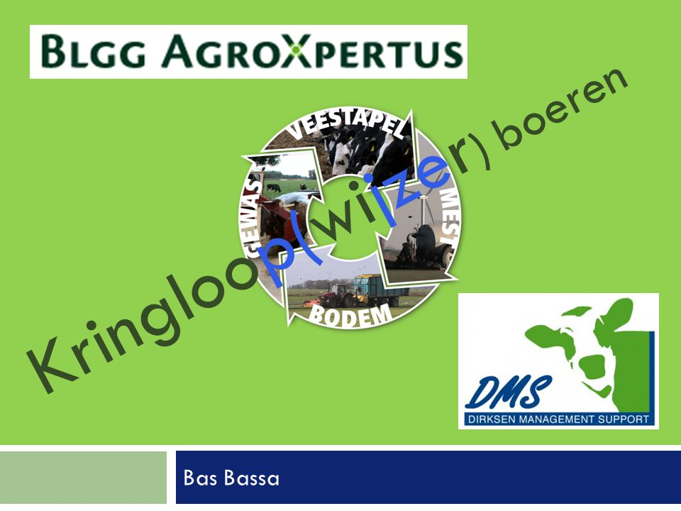 Kringloop(wijzer) boeren
