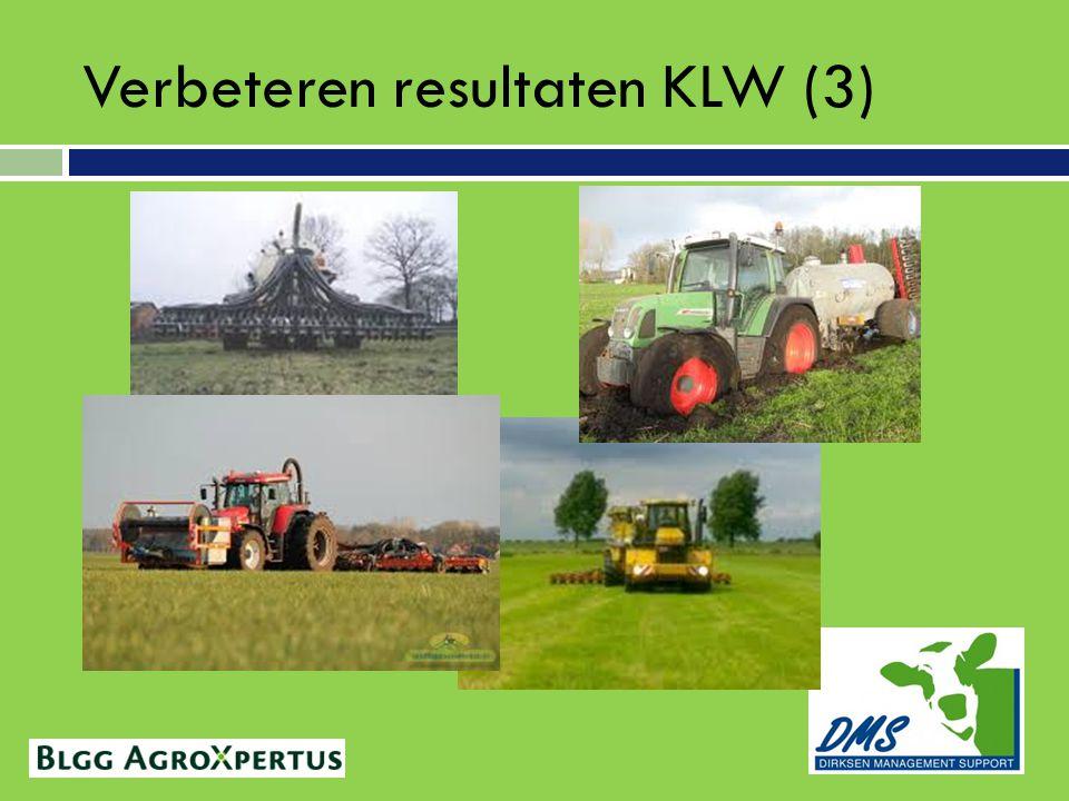 Verbeteren resultaten KLW (3)