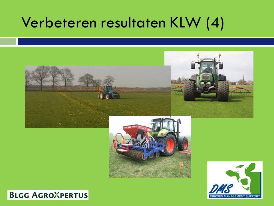 Verbeteren resultaten KLW (4)
