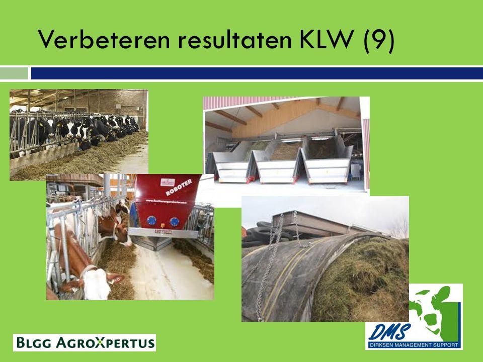 Verbeteren resultaten KLW (9)