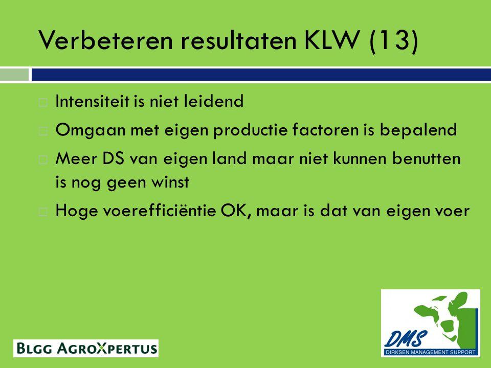 Verbeteren resultaten KLW (13)