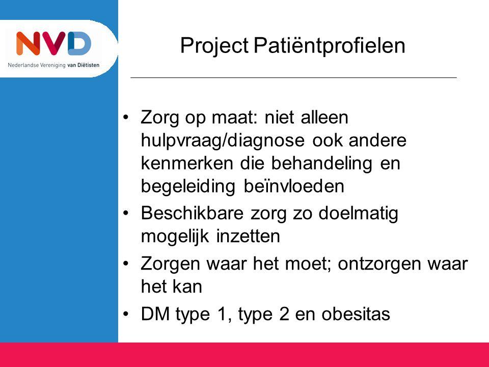 Project Patiëntprofielen