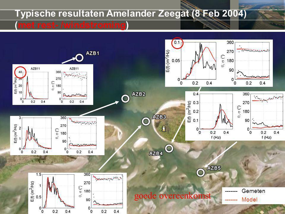 8 april 2017 Typische resultaten Amelander Zeegat (8 Feb 2004) (met rest- /windstroming)