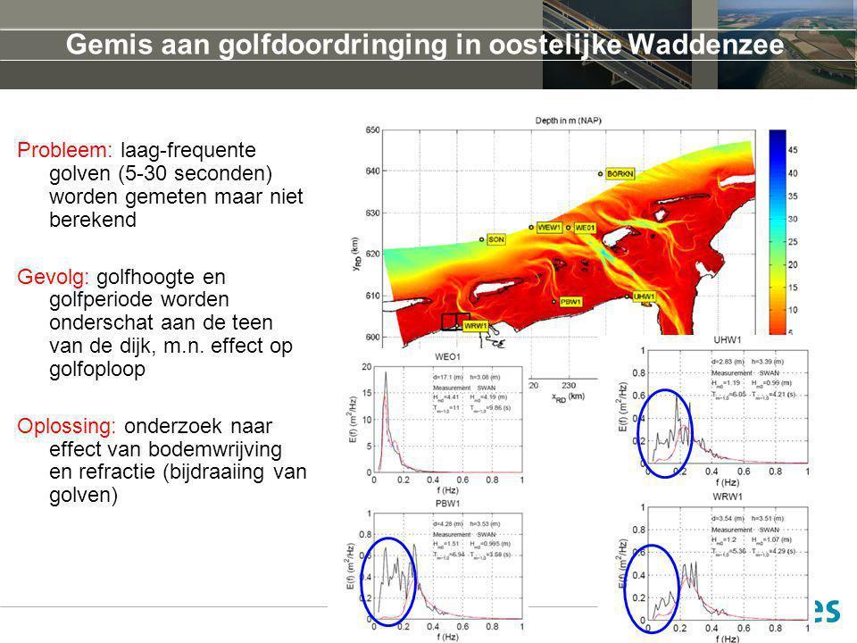 Gemis aan golfdoordringing in oostelijke Waddenzee