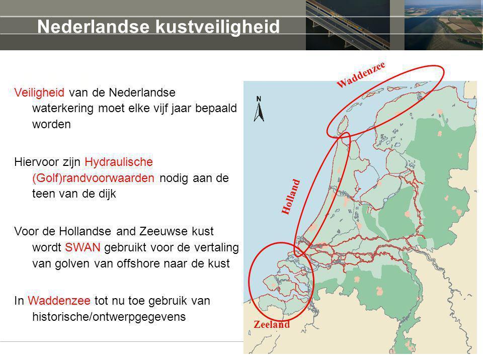 Nederlandse kustveiligheid