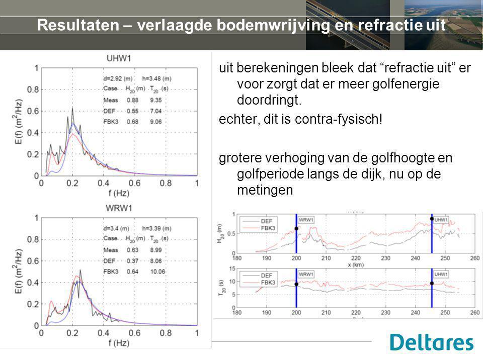 Resultaten – verlaagde bodemwrijving en refractie uit