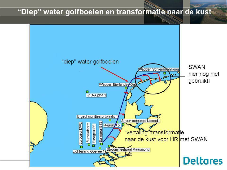 Diep water golfboeien en transformatie naar de kust