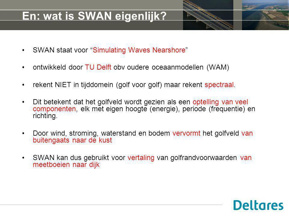 En: wat is SWAN eigenlijk