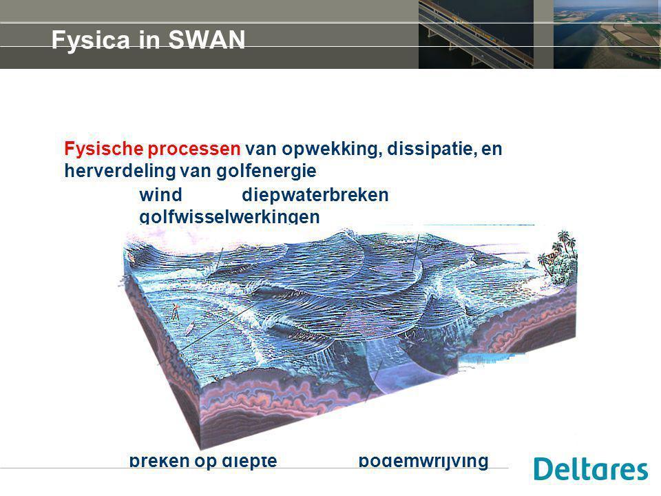8 april 2017 Fysica in SWAN. Fysische processen van opwekking, dissipatie, en herverdeling van golfenergie.