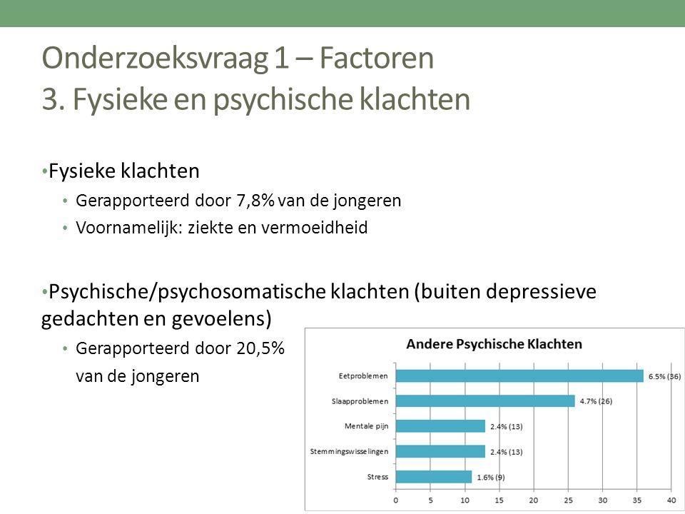 Onderzoeksvraag 1 – Factoren 3. Fysieke en psychische klachten