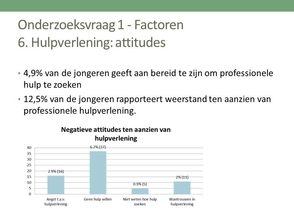 Onderzoeksvraag 1 - Factoren 6. Hulpverlening: attitudes