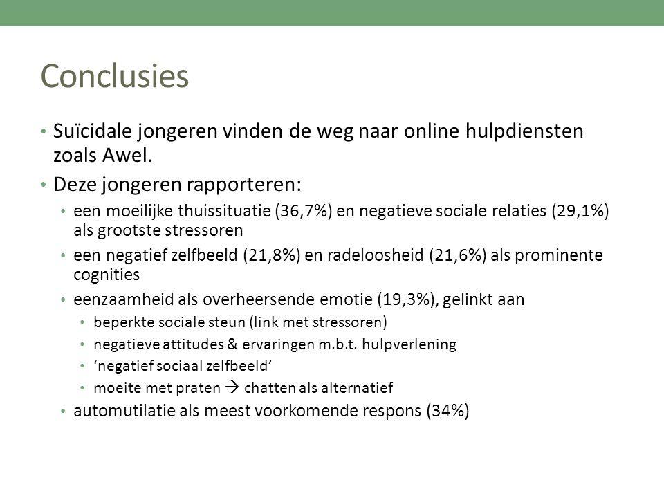 Conclusies Suïcidale jongeren vinden de weg naar online hulpdiensten zoals Awel. Deze jongeren rapporteren: