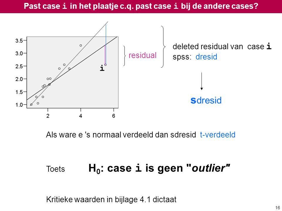 Past case i in het plaatje c.q. past case i bij de andere cases