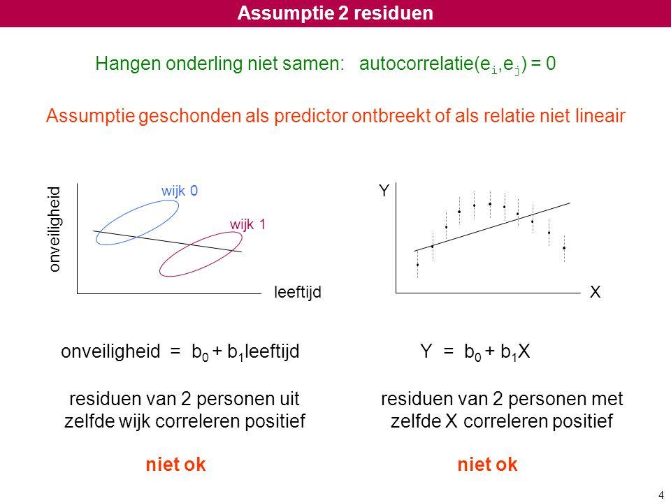 Hangen onderling niet samen: autocorrelatie(ei,ej) = 0