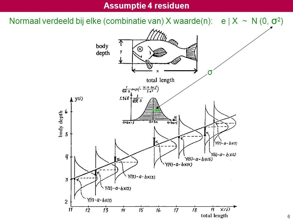 Assumptie 4 residuen Normaal verdeeld bij elke (combinatie van) X waarde(n): e | X ~ N (0, σ2)